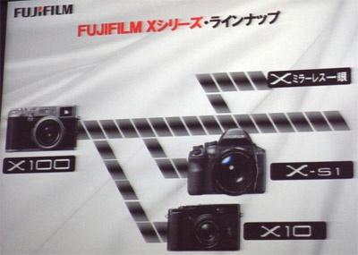 Fujifilm ilc