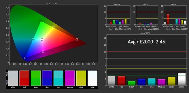Nexus 7 (2013) kleuren