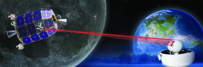 Lunar Laser Communication Demonstration-project