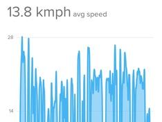 Fiets overzicht - Speed