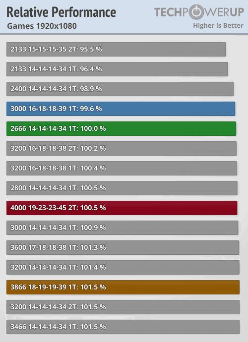 https://tweakers.net/i/xYvCqXsUN3uK2znY3KbF1TUTo0k=/full-fit-in/4000x4000/filters:no_upscale():fill(white):strip_exif()/f/image/U8JnezYYH5ekkMXRl922wYWE.png?f=user_large