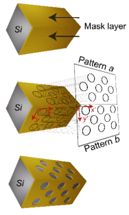 Scheme for the single step etch mask fabrication on two perpendicular