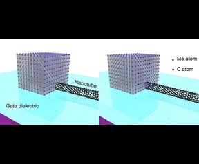 IBM carbon nanotubecontacten