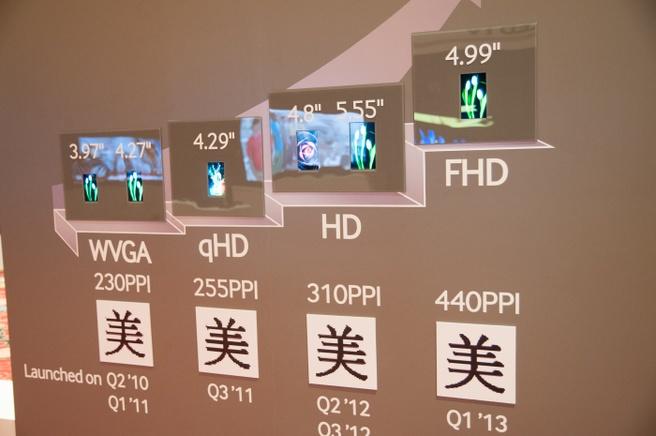 Vermoedelijk scherm Galaxy S IV