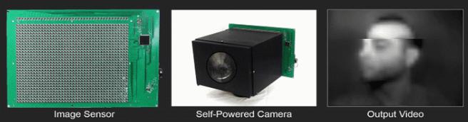 camera op lichtenergie