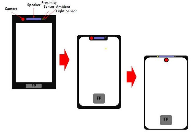Huawei-telefoon met gat voor camera