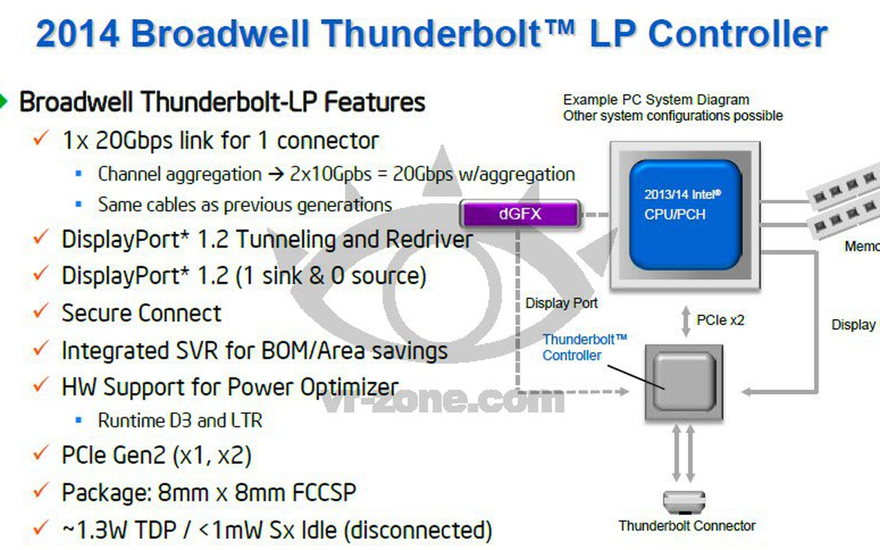 Broadwell Thunderbolt slides