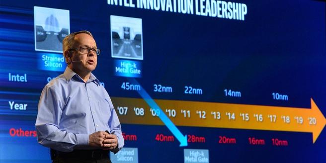 Mark Bohr Intel