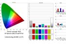 HP Spectre x360 14-ea0747nd srgb