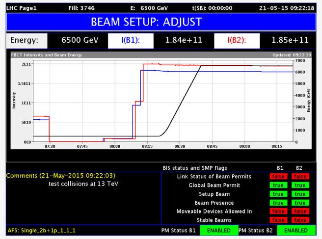 lhc restart beam setup