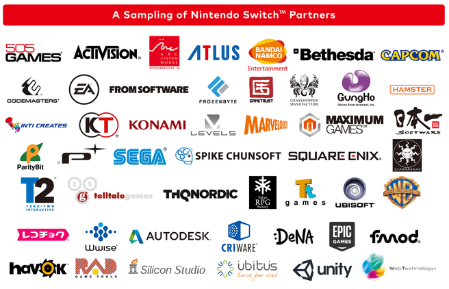 Switch Partners