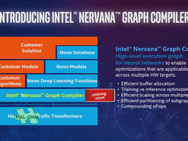 Intel Nervana AI Day