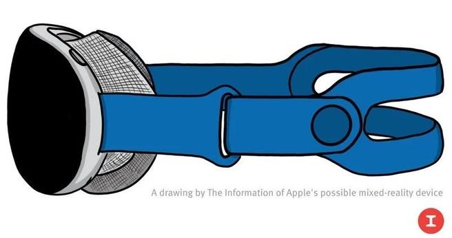 Mocku-up: Apple VR-headset