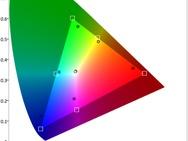 Asus ZenScreen MB16AC kleurweergave