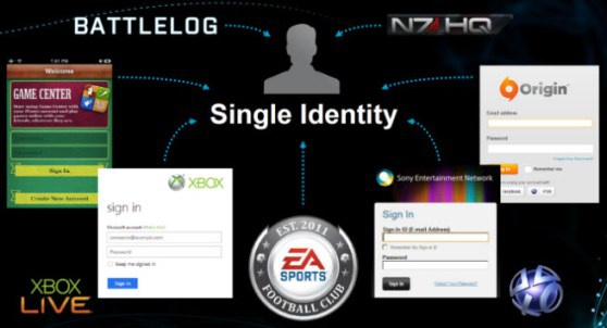 Single Identity by EA Games
