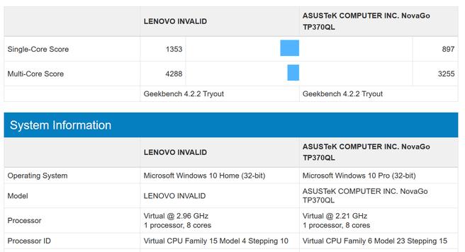 Lenovo Snapdragon 845 Windows ARM