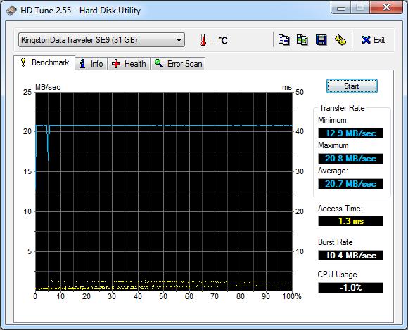 HDtune benchmark