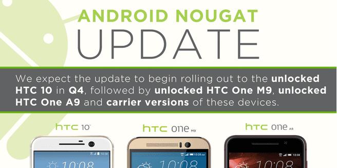 HTC 10 Nougat