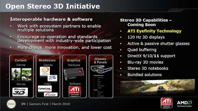 ATI Open Stereo 3d Initiative