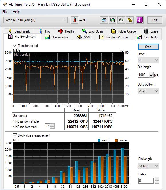Corsair_mp510_HD_tune+pro_benchmark_file-benchmark