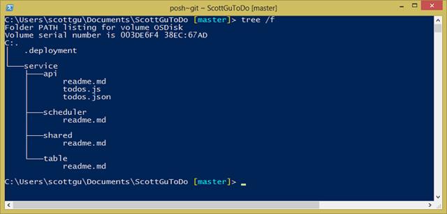 Git Source Control op Windows Azure