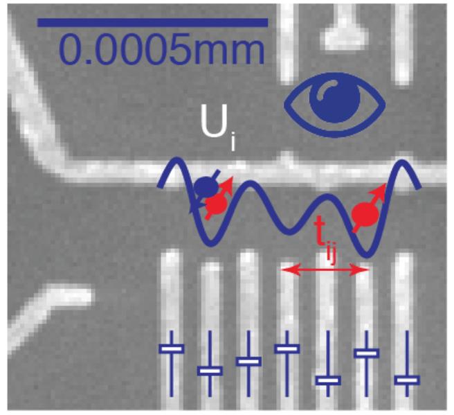 QuTech controle quantum dotsh controle quantum dots