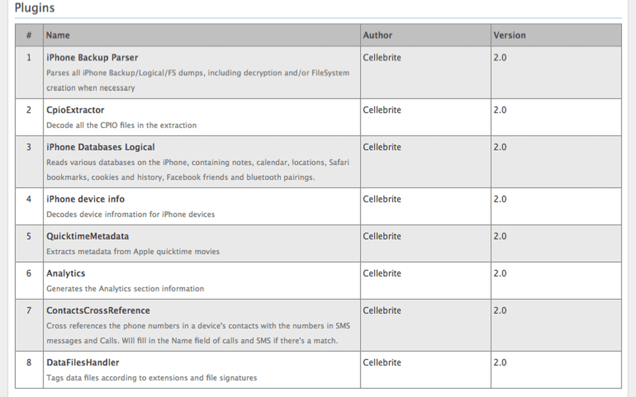 Cellebrite logs iPhone 5
