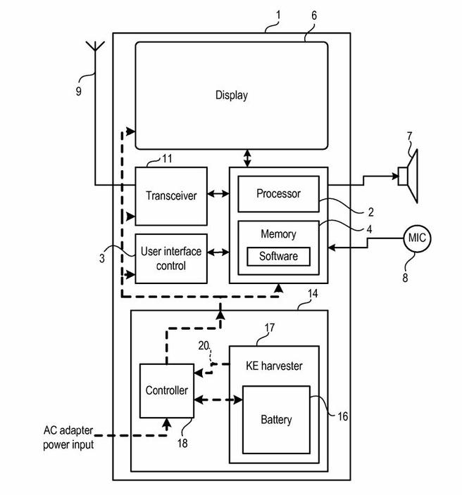 Afbeelding uit patent Nokia