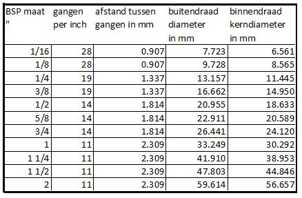 https://tweakers.net/i/zW0Jq-_IU4haP-07WiDrTB8KVVM=/full-fit-in/4000x4000/filters:no_upscale():fill(white):strip_exif()/f/image/1uoL5RGT07516vO1QxcVr9dd.png?f=user_large