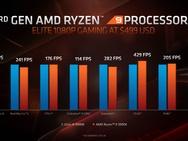AMD Ryzen 3000-prestaties