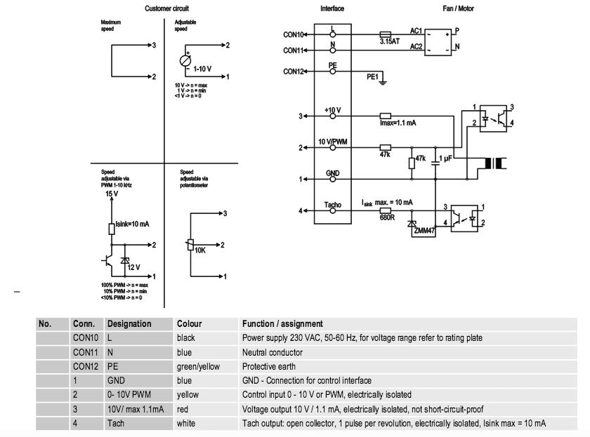 Mechanische ventilatie aansturen met Fibaro RGBW controller ...