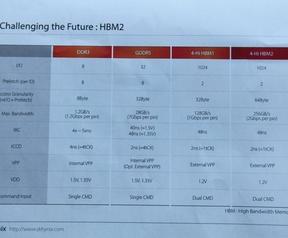 HMB2 Hynix