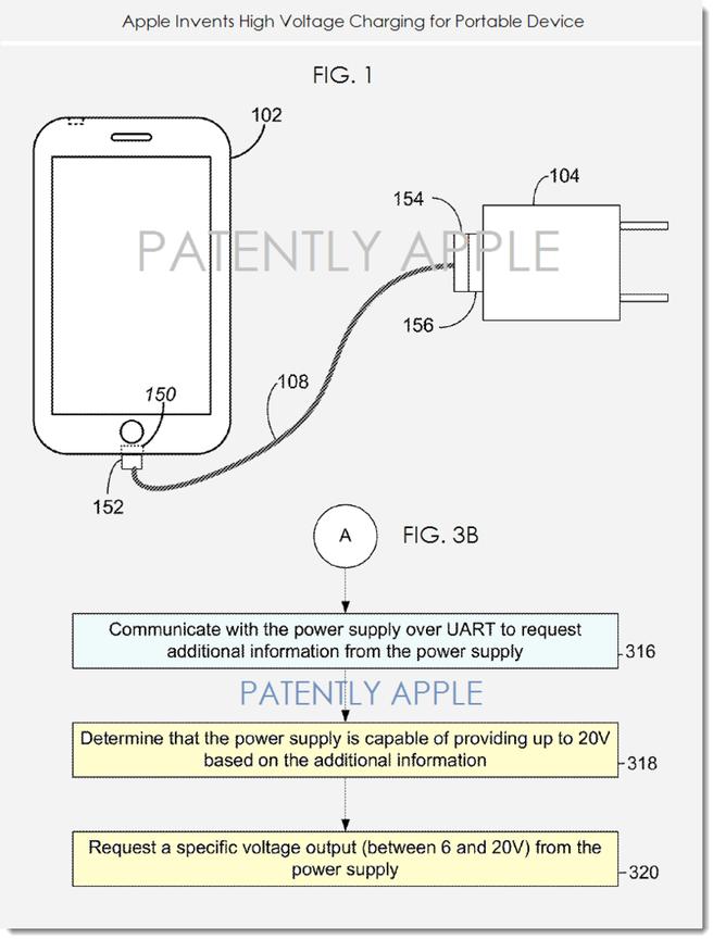 Snellader van Apple in patentaanvraag
