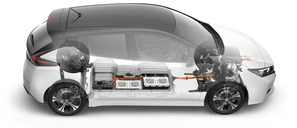 Elektrische Auto S En Hun Accu Inleiding Achtergrond Tweakers